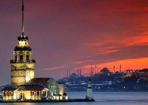 Turquía-2015